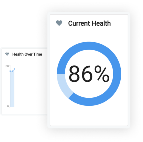 graphic of a compliance score